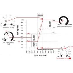 Regulator temperature in vrtljajev - Histeréza
